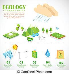 ökologie, tabelle, infographics