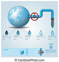 Wasser, rohrleitung, ökologie, geschaeftswelt, infographic ...