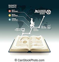 öppen beställ, infographic, affär, steg, papper, graf,...