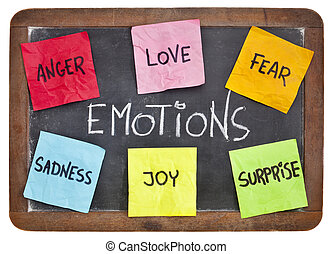 öröm, félelem, szomorúság, szeret, düh, meglep