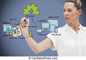 összetett, folyamatábra, írás, üzletasszony, kép
