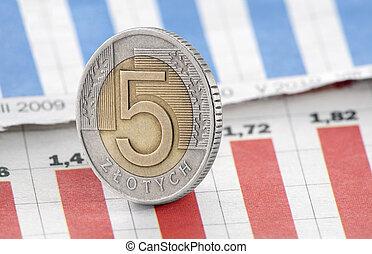 öt, zloty, képben látható, újság, diagram