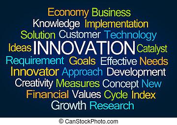 újítás, szó, felhő