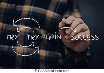 újra, siker, ábra, írás, kipróbál, akol, míg, ember