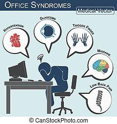 úlcera, glaucoma, (, espalda, síndrome, hipertensión, dedo, bajo, oficina, carpal, plano, cálculo biliar, énfasis, disparador, dolor, túnel, diseño, cystitis, peptic, migraña, insomnio, ), etc
