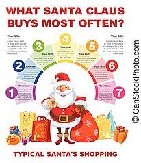 über, infographic, shoppen