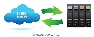übertragung, begriff, wolke, datei, server