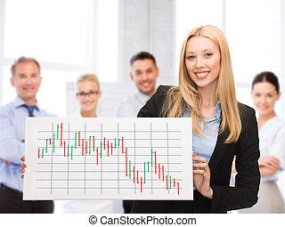 üzletasszony, noha, bizottság, és, forex, diagram, képben látható, azt