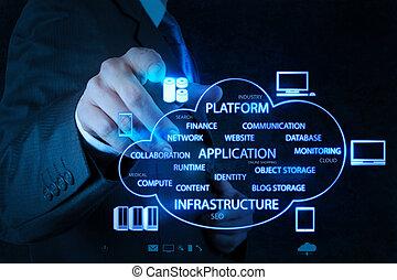 üzletember, dolgozó, noha, egy, felhő, kiszámít, ábra, képben látható, a, új computer, határfelület