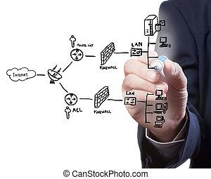 üzletember, rajz, egy, biztonság, terv, helyett, egy,...