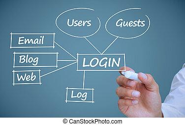 üzletember, rajz, egy, terv, kiállítás, login, kikötések
