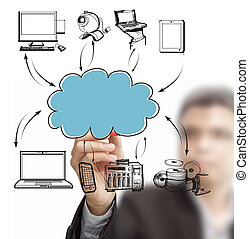 üzletember, rajz, felhő, hálózat, képben látható, whiteboard