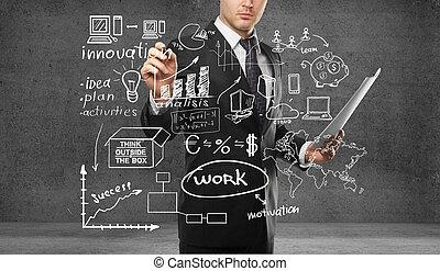 üzletember, rajz, terv