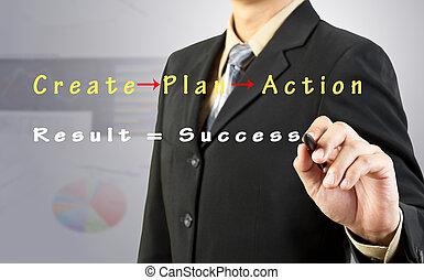 üzletember, rajzol, siker, folyamatábra