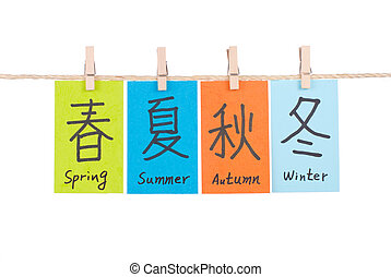 číňan, rozmluvy, o, pramen, léto, podzim, a, zima