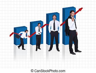 člověk obchodního ducha, před, jeden, graf