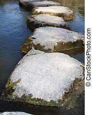 ścieżka, kamień