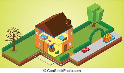środowisko, dom