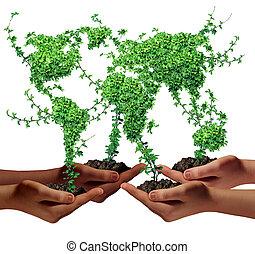 środowisko, współposiadanie