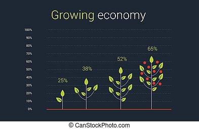 środowisko, wykres, do podtrzymania, rozwój, handlowy