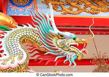 świątynia, chińczyk