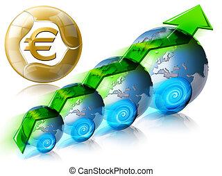 świat, &, finansowy, handlowy, dodatni