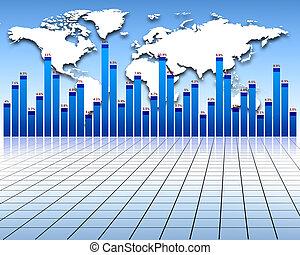 świat, stats