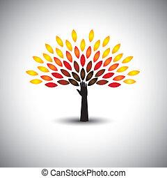 życie, pojęcie, styl życia, barwny, &, eco, drzewo, -, ręka, wektor