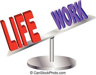 życie, praca, balanc