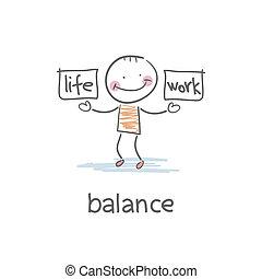 życie, praca