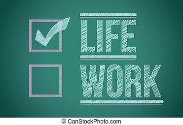 życie, praca, wybory