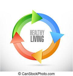 żyjący, pojęcie, zdrowy, ilustracja, znak, cykl