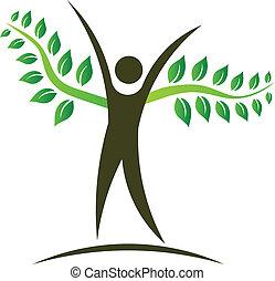 άνθρωποι , δέντρο , ο ενσαρκώμενος λόγος του θεού , διάταξη κύριο εξάρτημα