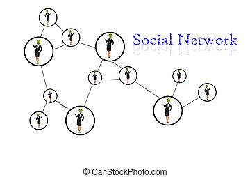 άνθρωποι , κοινωνικός , δίκτυο , επικοινωνία