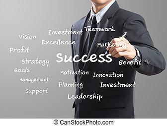 άντραs , επιχείρηση , επιτυχία , γράψιμο