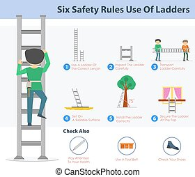 έξι , ασφάλεια , rulers , χρήση , από , ανεμόσκαλες