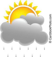 ήλιοs , βροχή