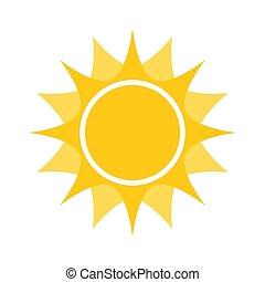 ήλιοs , εικόνα , σύμβολο