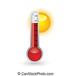 ήλιοs , θερμόμετρο