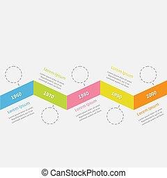αέναη ή περιοδική επανάληψη , timeline , infographic, παύλα , ταινία , text., γραμμή , διαμέρισμα , ζίγκ ζάκ , template., design.