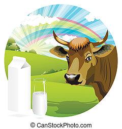 αγελάδα