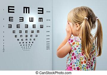αδύναμος δεσποινάριο , chart., δοκιμάζω , όραση , ατενίζω