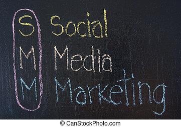 ακρώνυμο , μέσα ενημέρωσης , smm, κοινωνικός , διαφήμιση