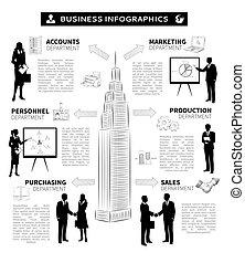 ακόλουθοι αρμοδιότητα , infographics