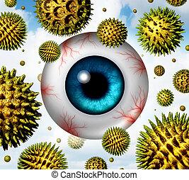 αλεργική καταροή