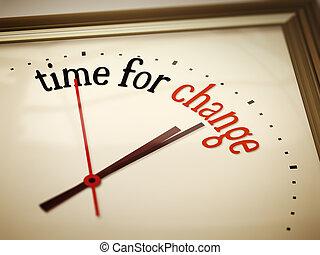 αλλαγή , ώρα