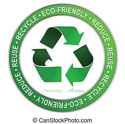 ανακυκλώνω