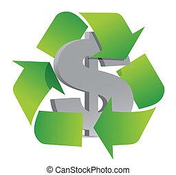 ανακυκλώνω , δολάριο
