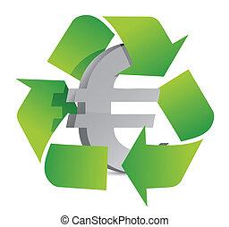 ανακυκλώνω , euro