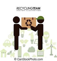 ανακύκλωση , μεταφορά